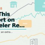 Get This Report on Wheeler Real Estate Investment Trust