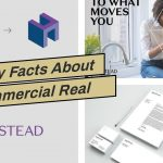 5 Easy Facts About Commercial Real Estate Branding - Built to Suit Brands Shown