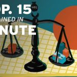 California Prop 15, commercial property tax initiative, explained in 1 minute