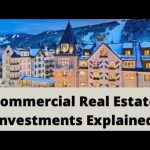 Commercial Real Estate Investing Explained (Grant Cardone) | Sammy Deeb