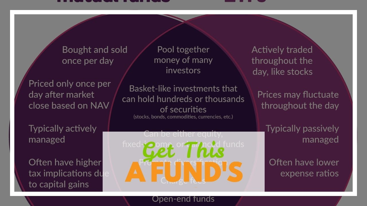 Get This Report about Top Mutual Funds Today - Yahoo Finance