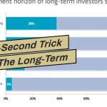 The 7-Second Trick For The Long-Term Evidence on Factor-Based Investing