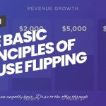 The Basic Principles Of House Flipping Software & Real Estate Wholesaling Software
