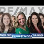 We are the RE/MAX Property Group