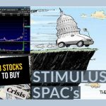 IM GOING TO BUY THIS REAL ESTATE MEME STOCK!! - My Watchlist - Stock Market Waits On STIMULUS!