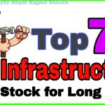 Top 7 infrastructure Share   Top Construction and Real Estate Stocks Buy for long term investment