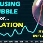 2021 Housing Market:  BUBBLE or INFLATION?